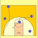 shufflecutspainfiba com2 150x150 - El corte Shuffle