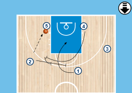 sito3 - Sito Alonso: Low post offense