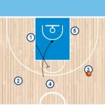 play 5 1 150x150 - FENERBAHCE ISTANBUL de Obradovic : analizando su juego ofensivo para la Final Four