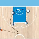 play 6 150x150 - FENERBAHCE ISTANBUL de Obradovic : analizando su juego ofensivo para la Final Four