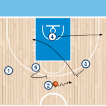 play 7 150x150 - FENERBAHCE ISTANBUL de Obradovic : analizando su juego ofensivo para la Final Four