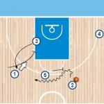 play 8 150x150 - FENERBAHCE ISTANBUL de Obradovic : analizando su juego ofensivo para la Final Four