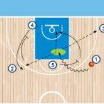 play 9 150x150 - FENERBAHCE ISTANBUL de Obradovic : analizando su juego ofensivo para la Final Four