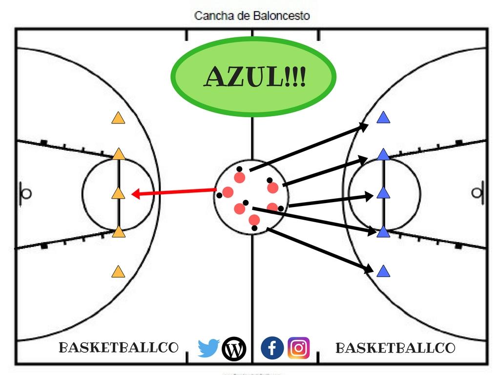 AZUL - Juego (MUY COMPLETO) iniciación al baloncesto.