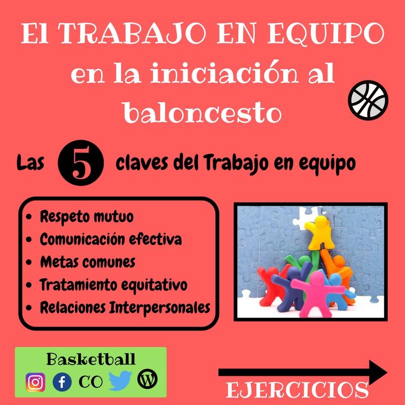 EL TRABAJO EN EQUIPO EN INICIACIÓN AL BALONCESTO - Ejercicios para el trabajo en equipo en la iniciación al baloncesto