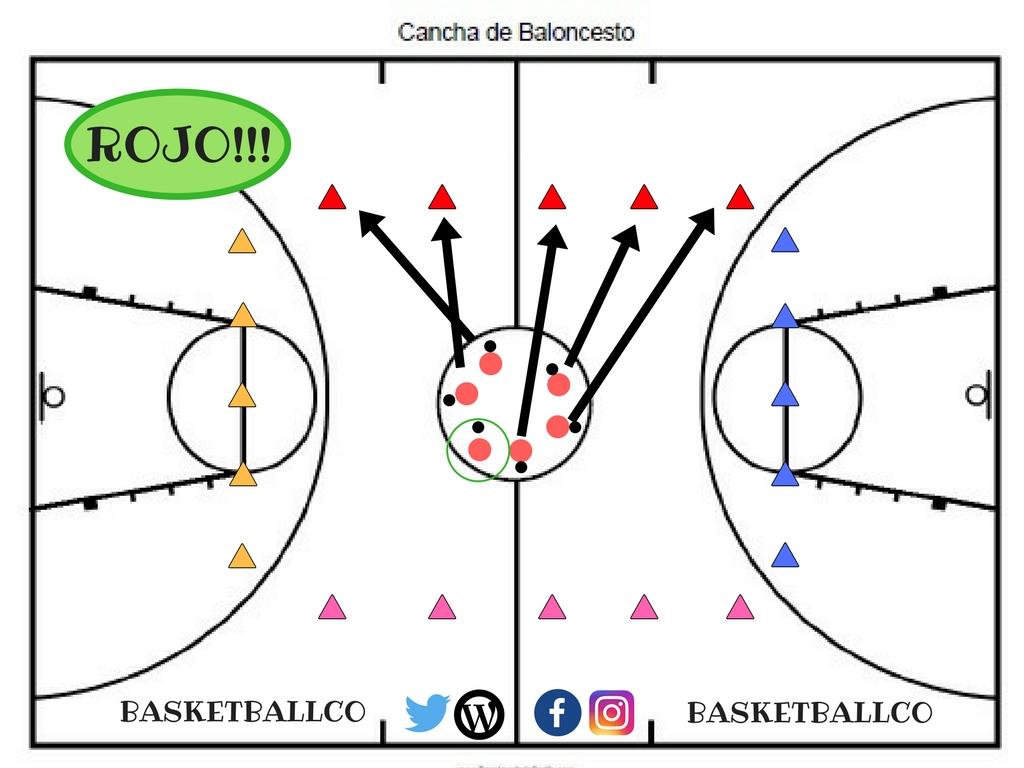 ROJO - Juego (MUY COMPLETO) iniciación al baloncesto.