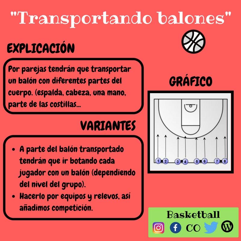 transportador - Ejercicios para el trabajo en equipo en la iniciación al baloncesto