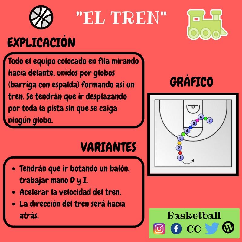 tren - Ejercicios para el trabajo en equipo en la iniciación al baloncesto