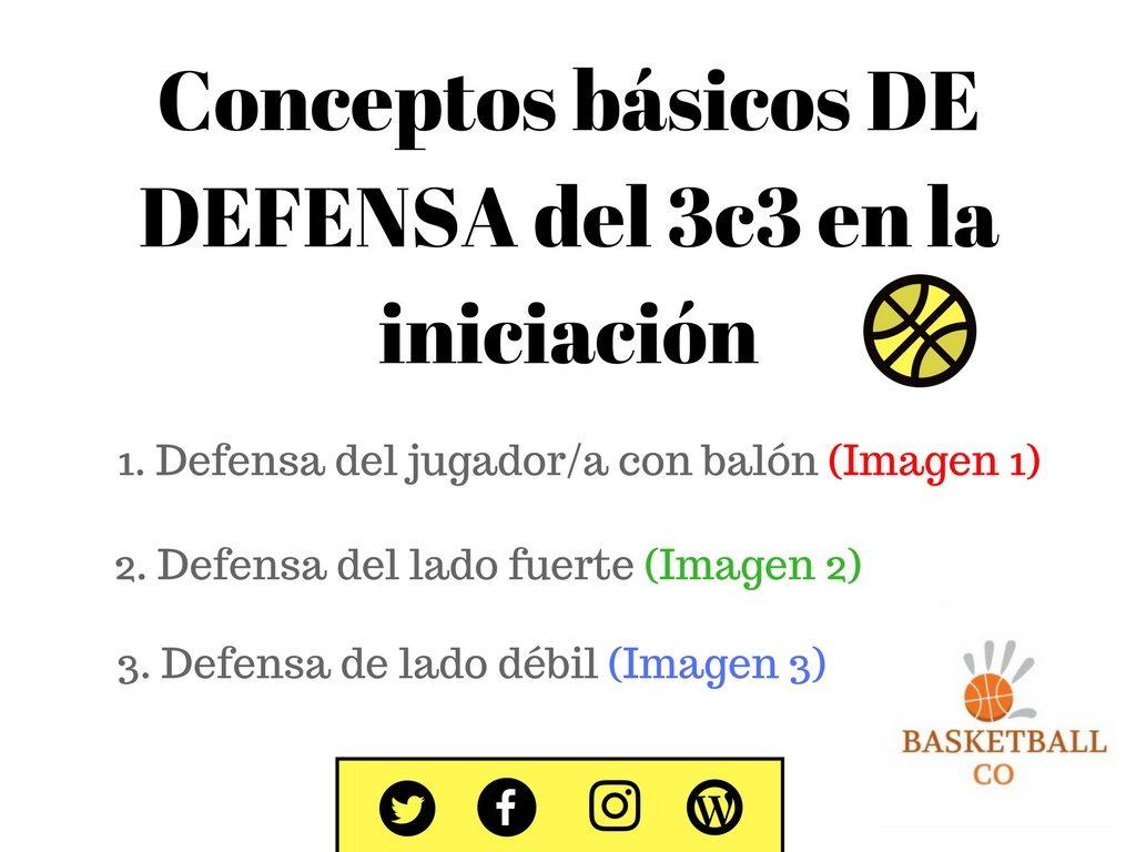 Conceptos básicos DE DEFENSA en el 3c3 en la iniciación 1024x768 - Conceptos básicos de DEFENSA del 3c3 en la iniciación