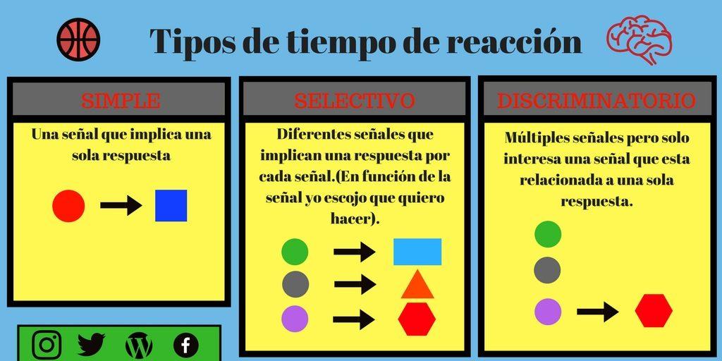 EL TIEMPO DE REACCIÓN 2 1024x512 - El tiempo de Reacción